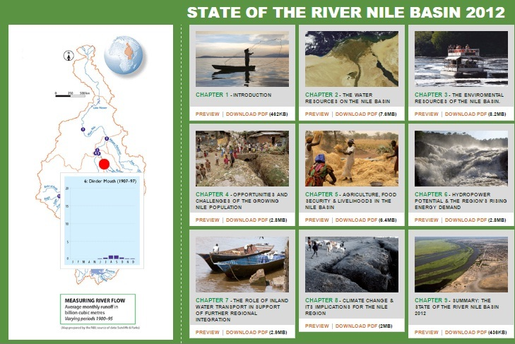 State of the Basin Report